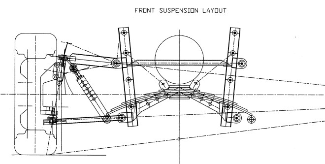 Forward Sub-Frame Module 2 – The Logan Superior